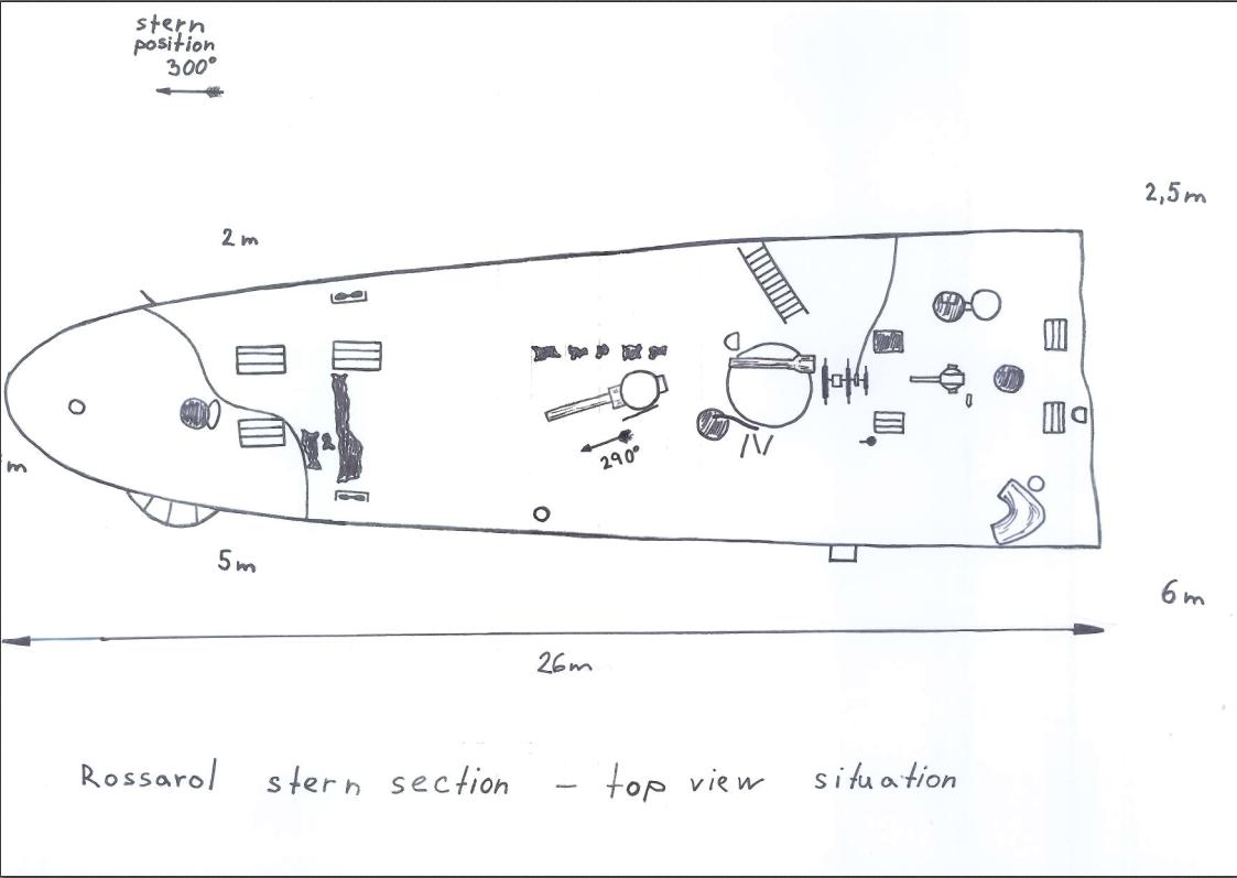 Sketch stern top